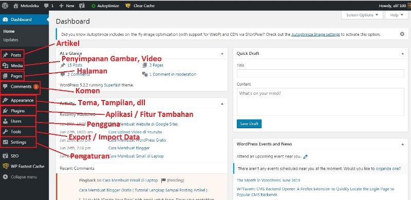 Keterangan WordPress
