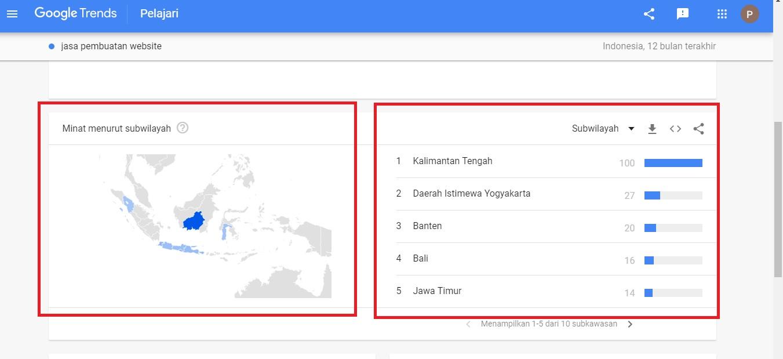 Pemetaan Google Trends