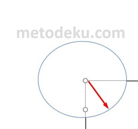 Cara Membuat Lingkaran Dengan Melalui Titik Pusat
