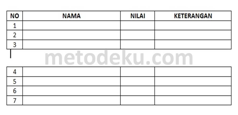 Memisahkan Tabel (Split Table)
