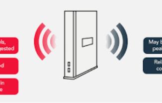 Fungsi Channel Pada Wireless