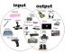 Perbedaan Perangkat Input dan Output