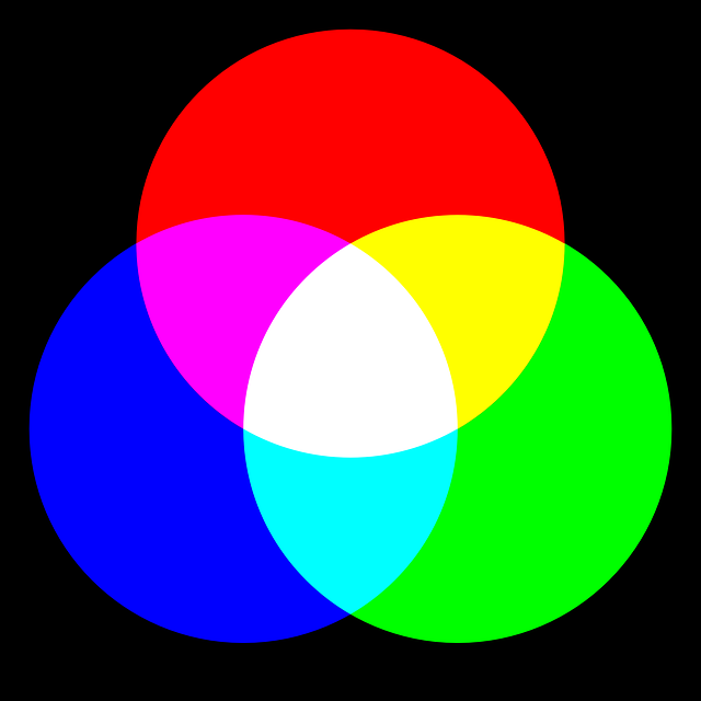 Pengertian Dari RGB