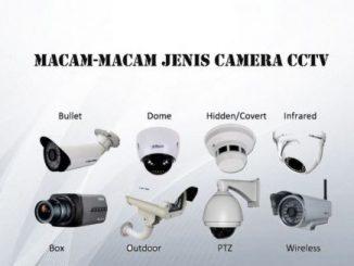 Jenis CCTV Online