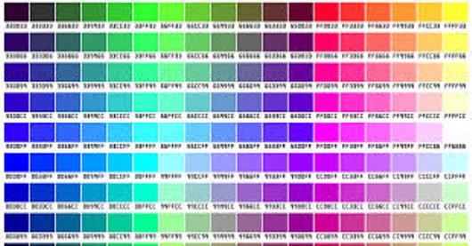 Macam Warna di HTML